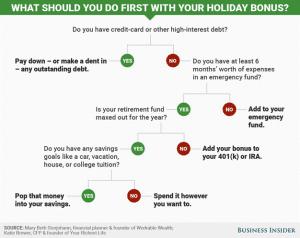 wbir-holiday-bonus-infogrpahic